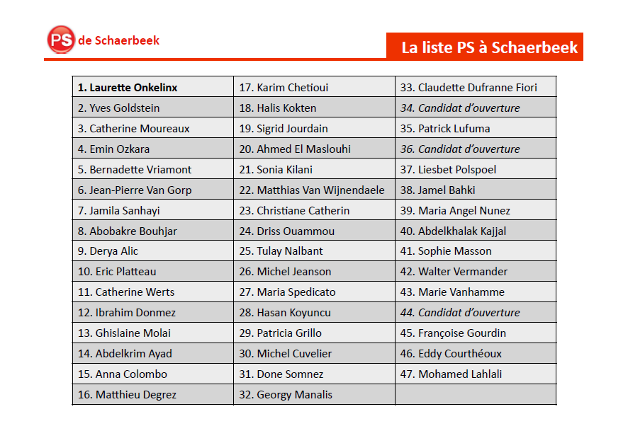 Elections communales 2012 : la liste du PS de Schaerbeek
